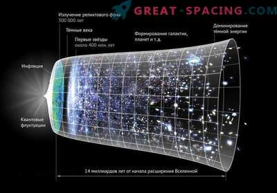 Galaktiska vindar saktar ner bildandet av en ny stjärna