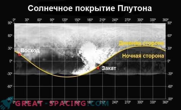 Nya horizons uppdrag avslöjar atmosfären i Pluto.