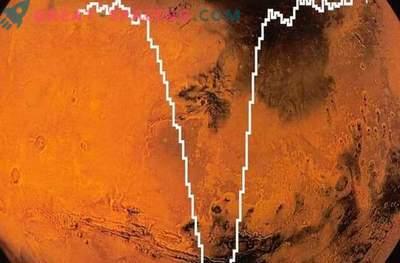 Atomiskt syre detekterades på Mars