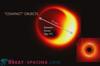 Event Horizon-teleskopet sondar av rymden