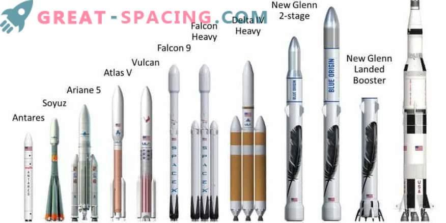Blue Origin förbereder sig för att bygga sitt missillanseringskomplex