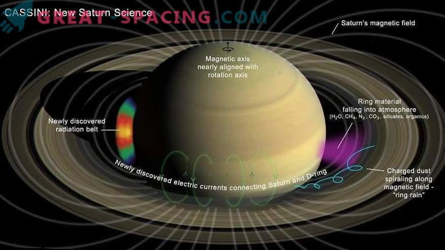Sulge Saturni lennud näitavad planeedi ja selle rõngaste saladusi